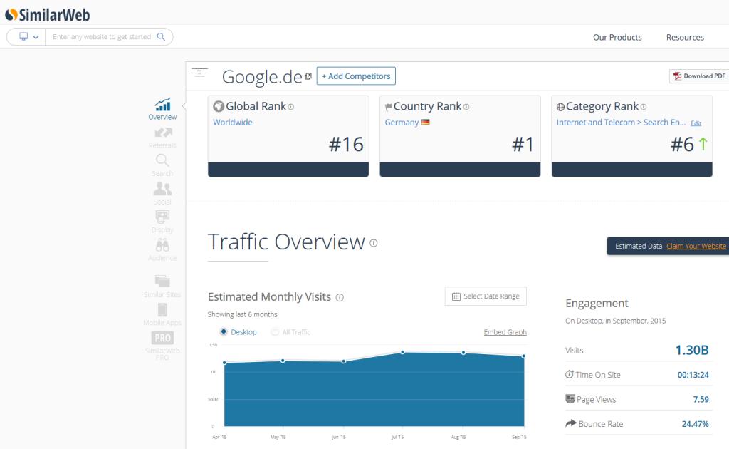 Screenshot Similar Web - Google.de