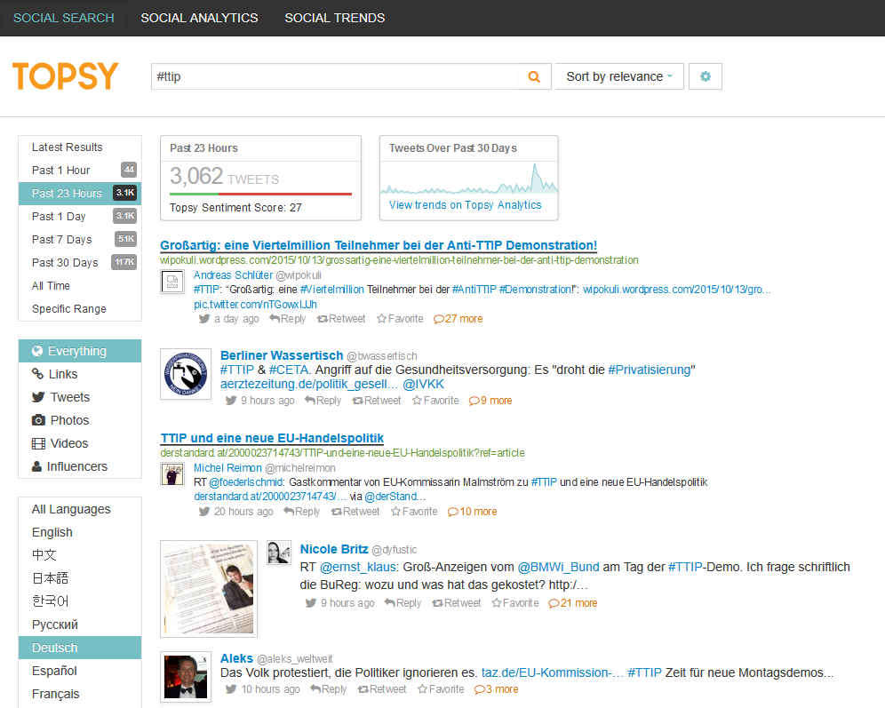 Screenshot Topsy - TTIP