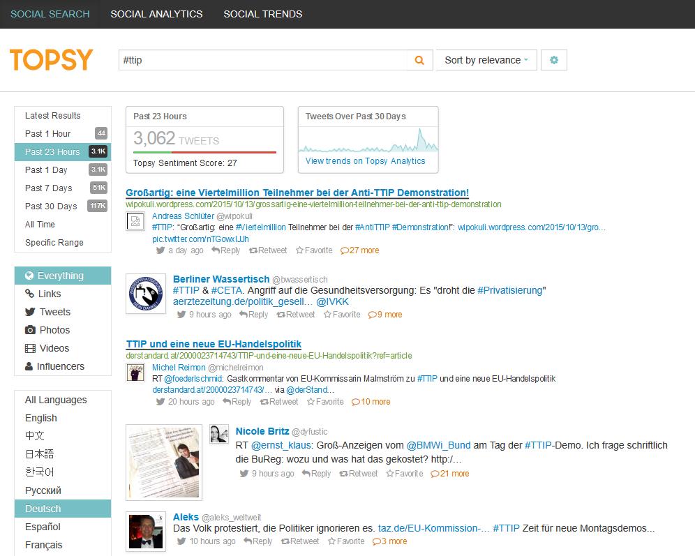 Screenshot Topsy - TTIP